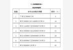 受权发布:中华人民共和国个人所得税法