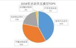 """携程""""全球旅行SOS""""报告:中国游客最容易丢护照"""