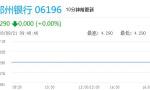 """次新股郑州银行涨停 超半数银行股仍""""破净"""""""