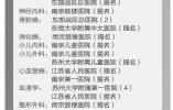 复旦版医院百强榜出炉 新增专科排行江苏表现极亮眼