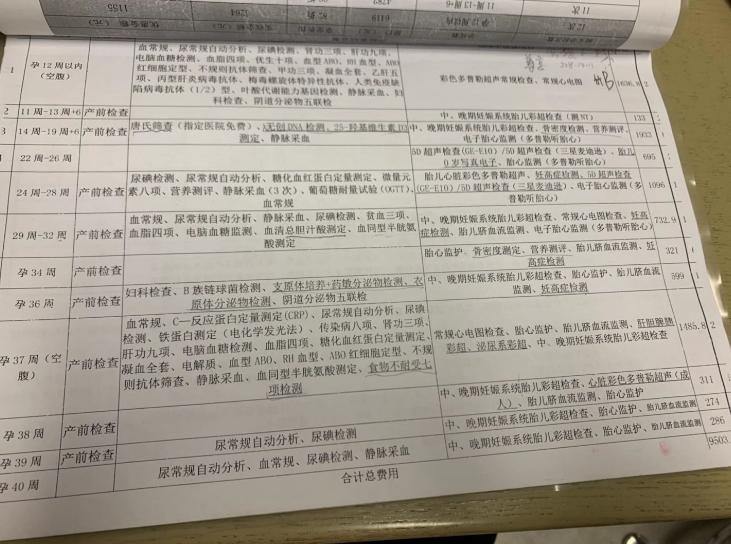 """郑东新区郑州万安妇产医院被指""""过度检查"""" 当事孕妇已举报"""