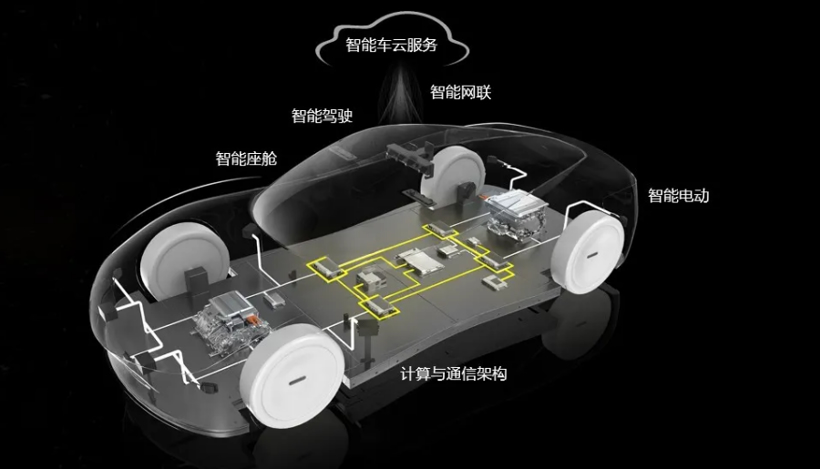 自动驾驶,华为,华为造车,华为HI,华为智能汽车